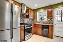 Fully renovated kitchen! - 6601 SEAT PLEASANT DR, CAPITOL HEIGHTS