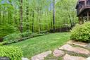 Fully fenced backyard w lots of green space - 11329 STONEHOUSE PL, POTOMAC FALLS