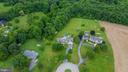 Aerial Lot View - 3326 CARLISLE DR, KNOXVILLE