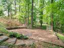 Your own private sanctuary - 4651 35TH ST N, ARLINGTON