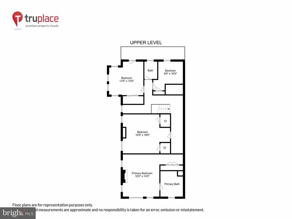 Upper level - 1250 D ST SE, WASHINGTON