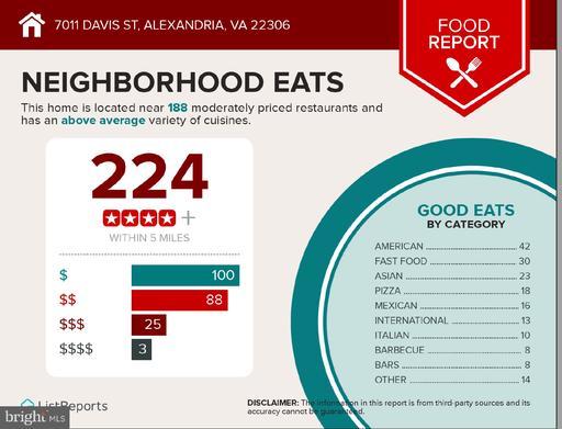 7011 Davis St Alexandria VA 22306