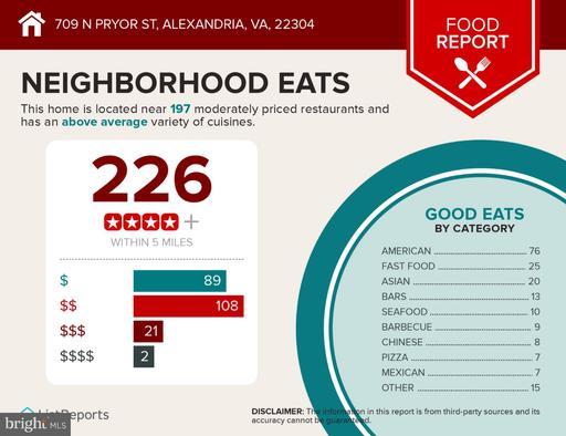 709 N Pryor St Alexandria VA 22304